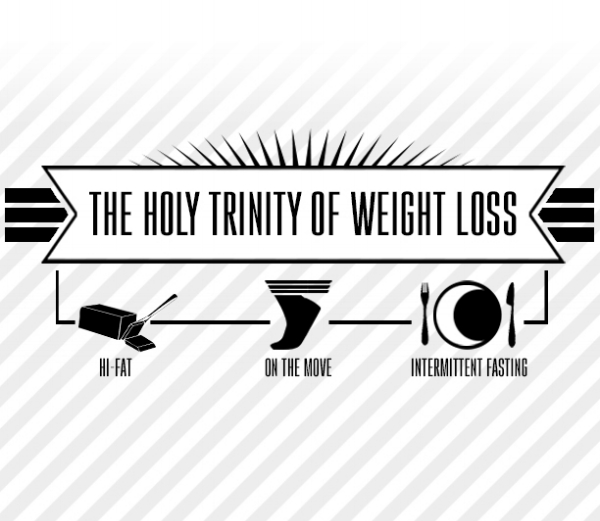 Brand new E-Book The Holy Trinity Of Weight Loss - A sensible approach to sustainable weight loss. Get your free copy below.