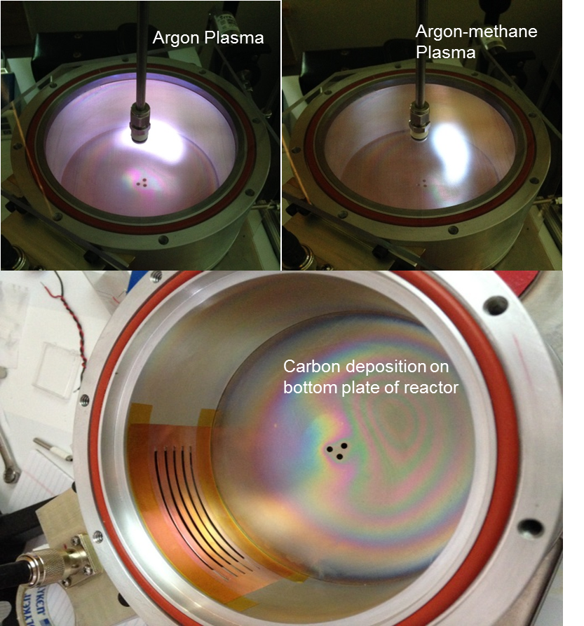 Plasma reactor of graphene test bed