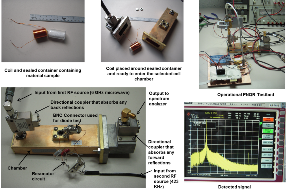 Parametric Nuclear Quadrupole Resonance Spectroscopy (PNQR) System
