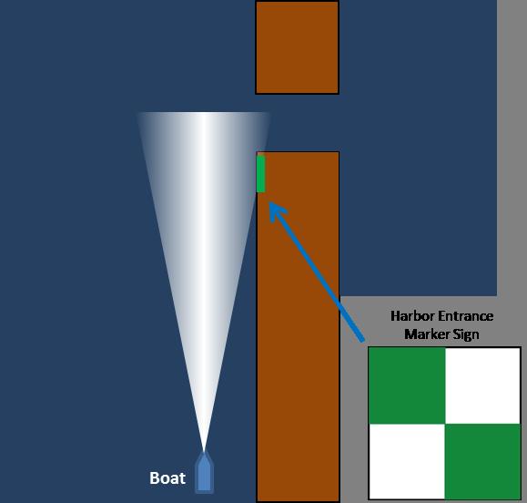 Figure 9. Scenario 2c: Boat approaching a harbor entrance