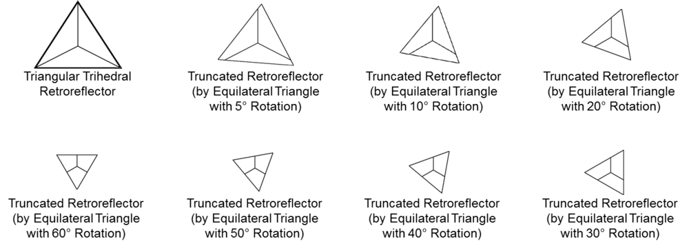 Figure 3. Triangular trihedral retroreflector and truncated retroreflectors truncated by equilateral triangle with 5°, 10°, 20°, 30°, 40°, 50°, and 60° truncation rotations