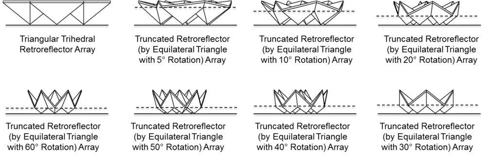 Figure 5. Side views of a triangular trihedral retroreflector array and seven truncated retroreflector arrays having truncated retroreflectors that were truncated by an equilateral triangle truncating object with 5°, 10°, 20°, 30°, 40°, 50°, and 60° truncation rotations