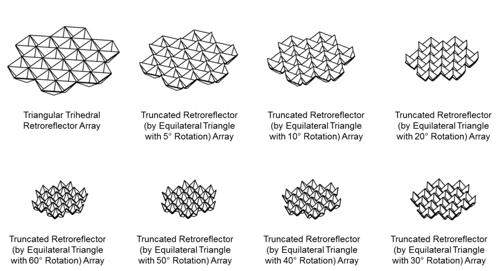 Figure 7. Oblique projection views of retroreflector array and seven truncated retroreflector arrays