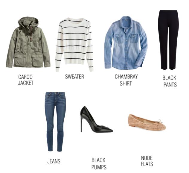 Wardrobe+Basics.png