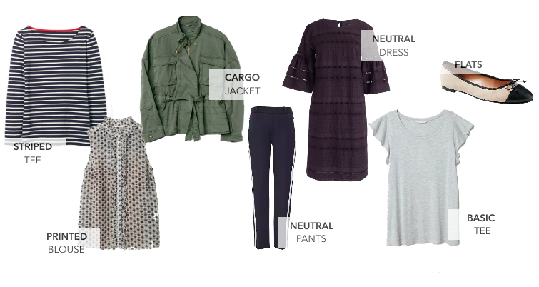 How To Build A Classic Wardrobe