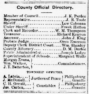 Directory from the Philipsburg Mail, August 25, 1887, page 1