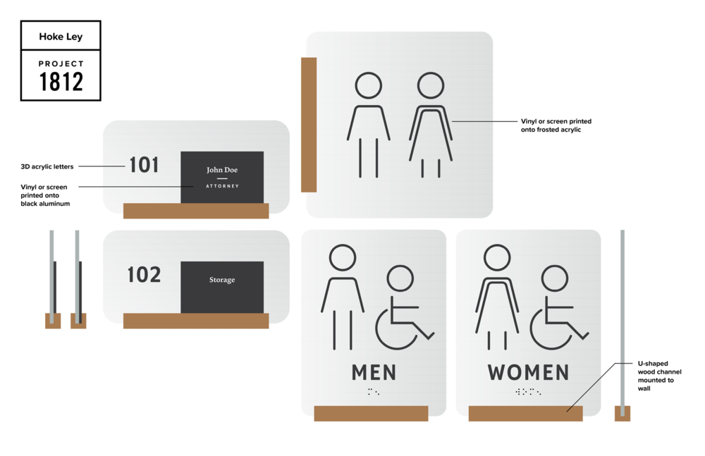 fsbc-interior-room-signage
