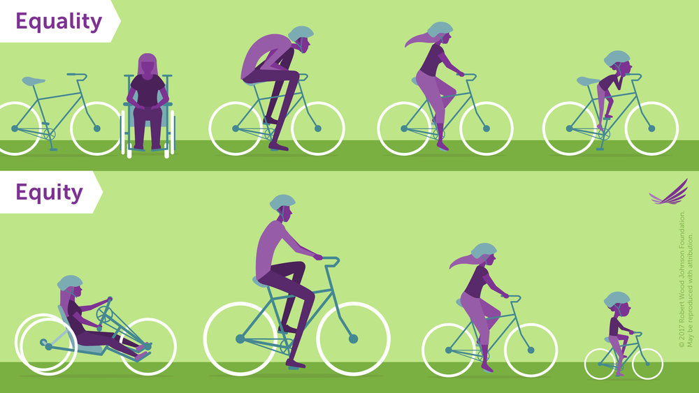 RWJF_bikes_equality_equity_PURPLE.jpg