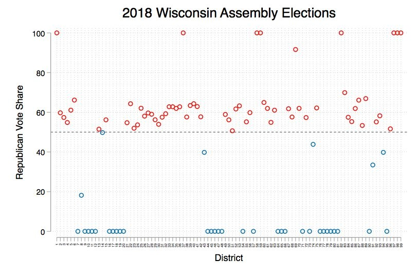 2018WisconsinAssemblyElections.jpg