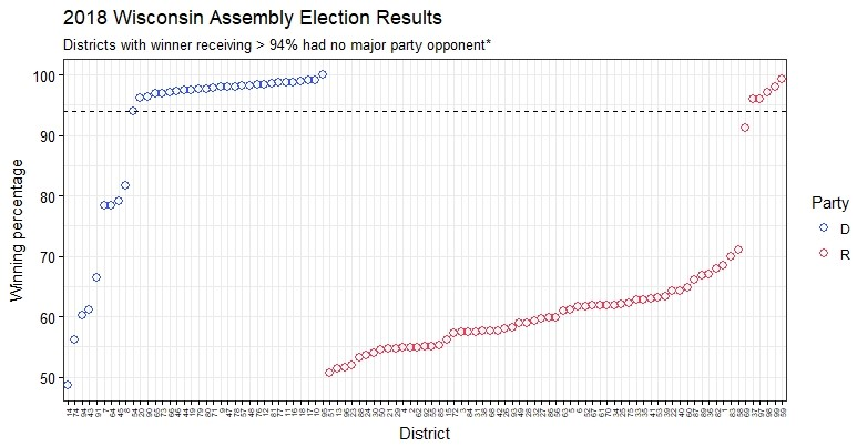 2018WisconsinAssemblyElectionResults.jpg