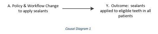 causaldiagram1.jpg