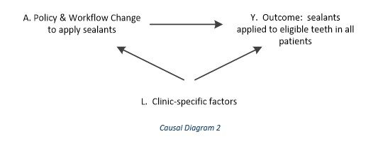 causaldiagram2.jpg
