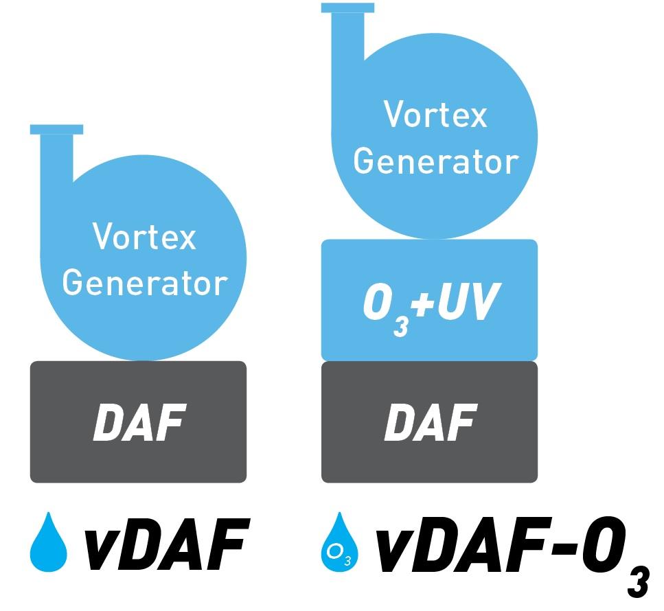 vDAF 3.jpg