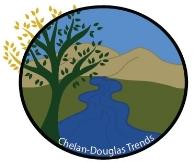 Chelan Douglas Trends.jpg