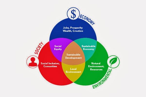Fostering Inclusive Prosperity