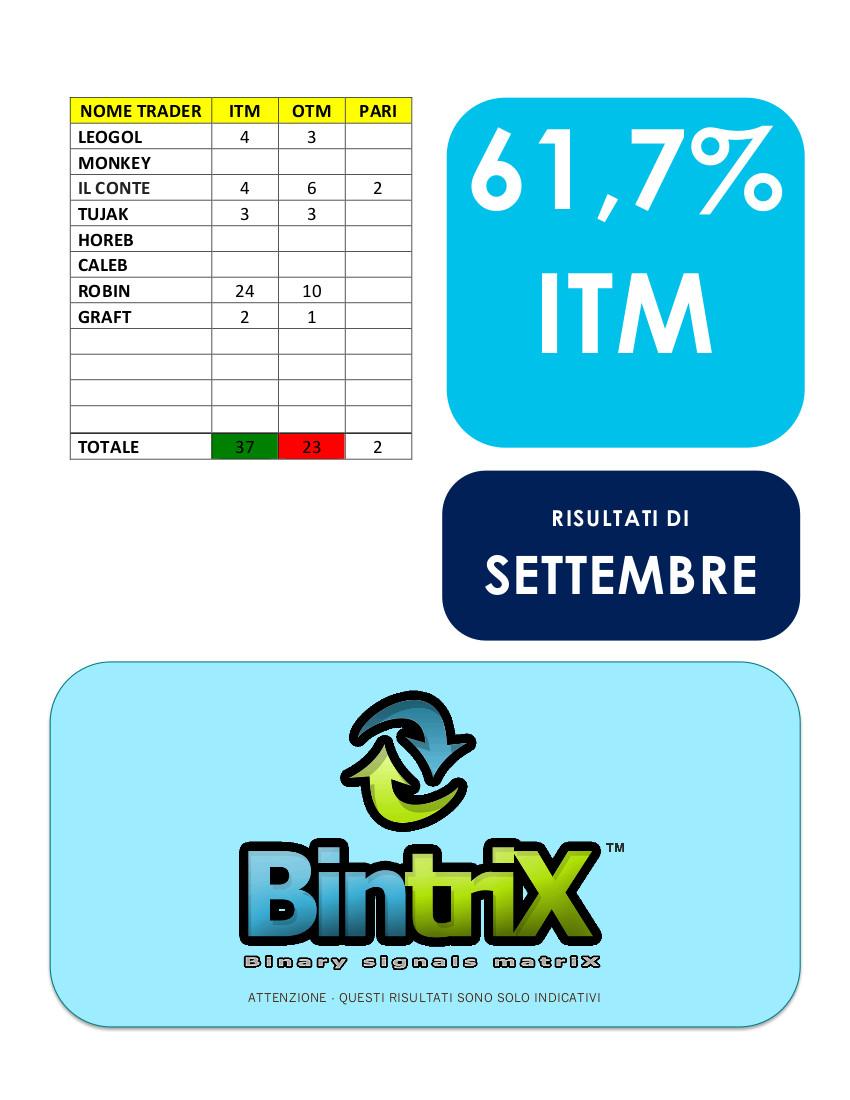 Performance BintriX™ settembre 2016