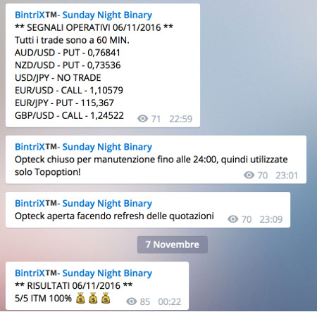 "Strategia ""Sunday Nighy Binary"" BintriX™ - Canale Telegram"