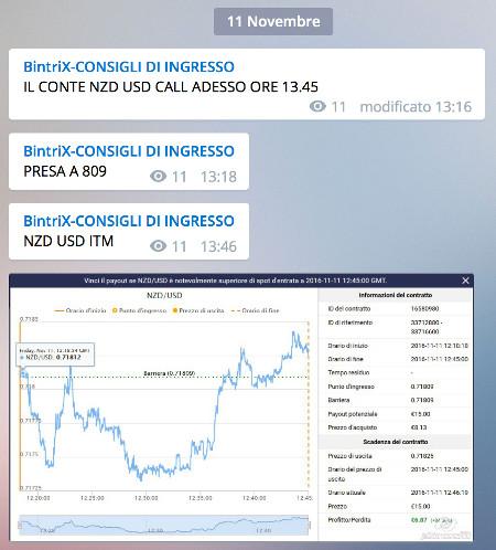 Sala Segnali BintriX™ - Canale Telegram