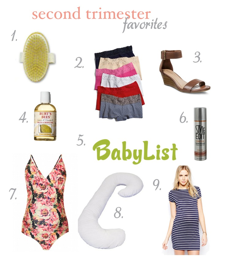 Second trimester favorites | where my heart resides