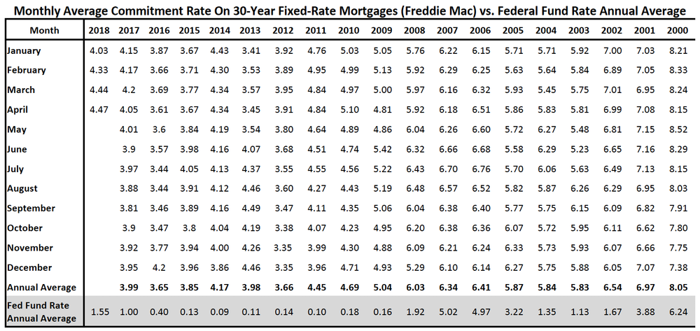 mortgagechart.png