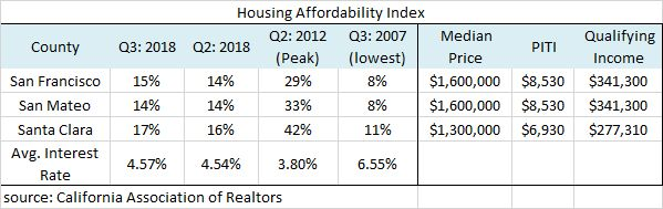affordability chart.jpg