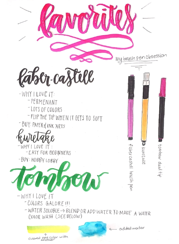 A little about my favorite brush pens