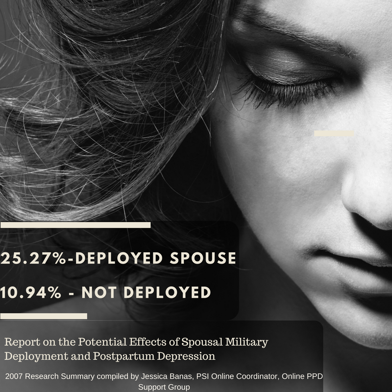 *Risk factor for pregnant women with deployed spouses may be 2.31 times greater than for other pregnant women with spouses who are not deployed. 1