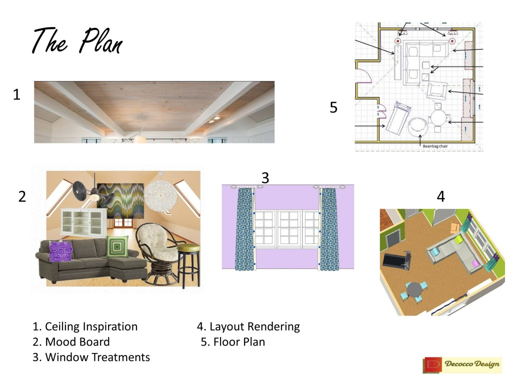 working with an interior designer, design tools, floor plans, digital renderings, curtain for kids rooms, mood board, concept board, design consultation Raleigh