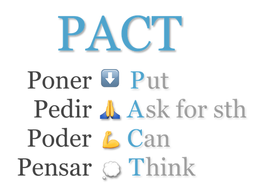 PACT: Poner Pedir Poder Pensar