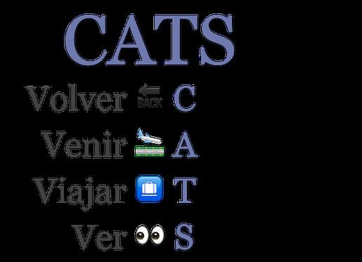 CATS: VOLVER VENIR VIAJAR VER