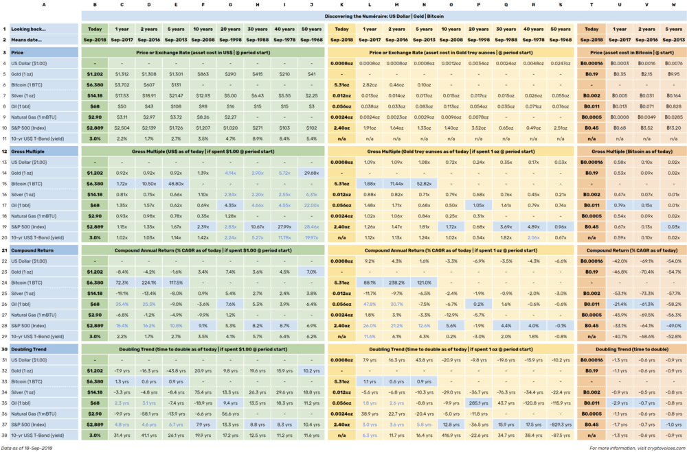 Unlike other visuals on this site, which update daily; the above table is updated (at least) once per quarter.