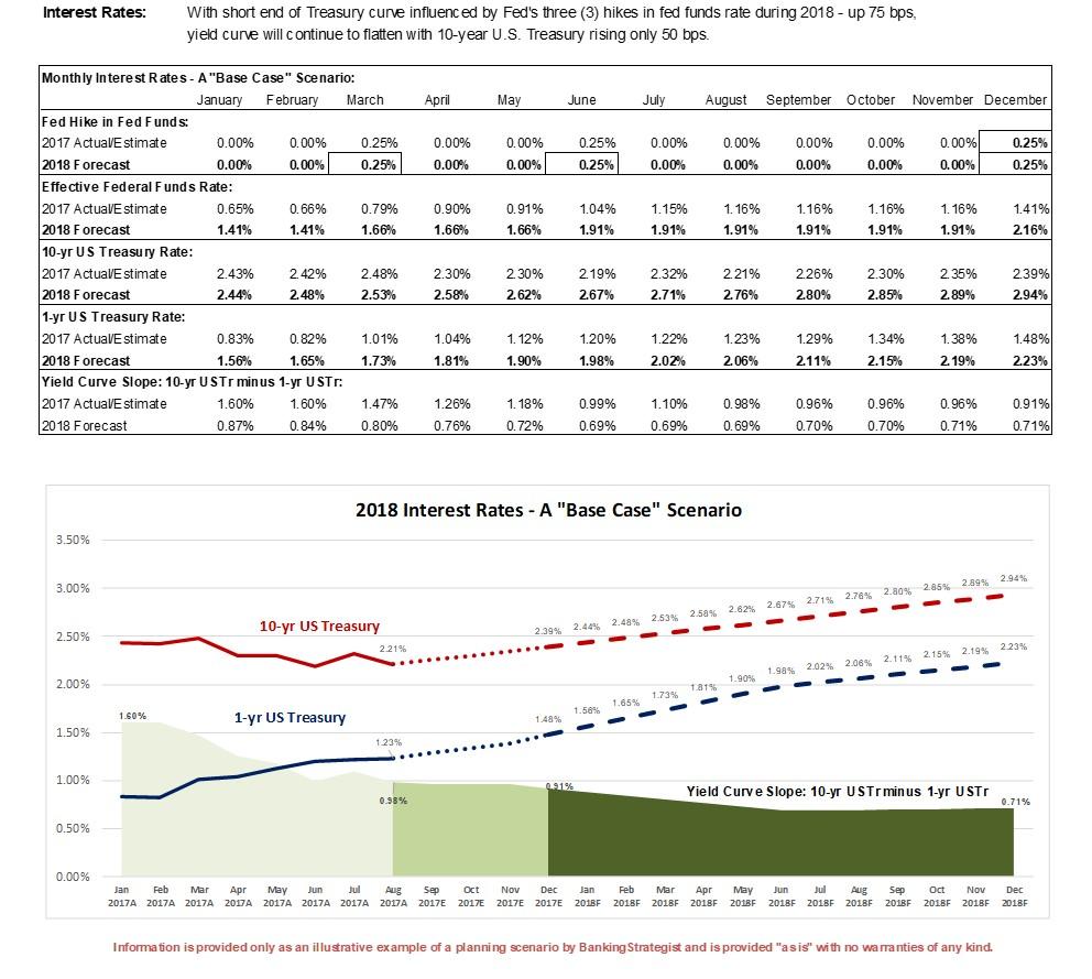 2018_Interest_Rates.jpg
