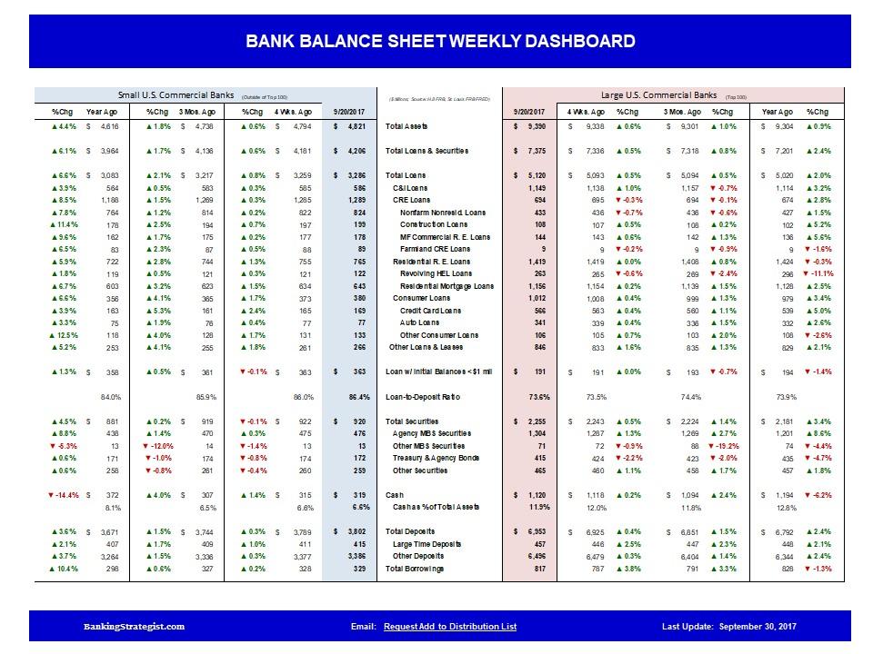 Small_Large_Bank_BS_Dashboard.jpg