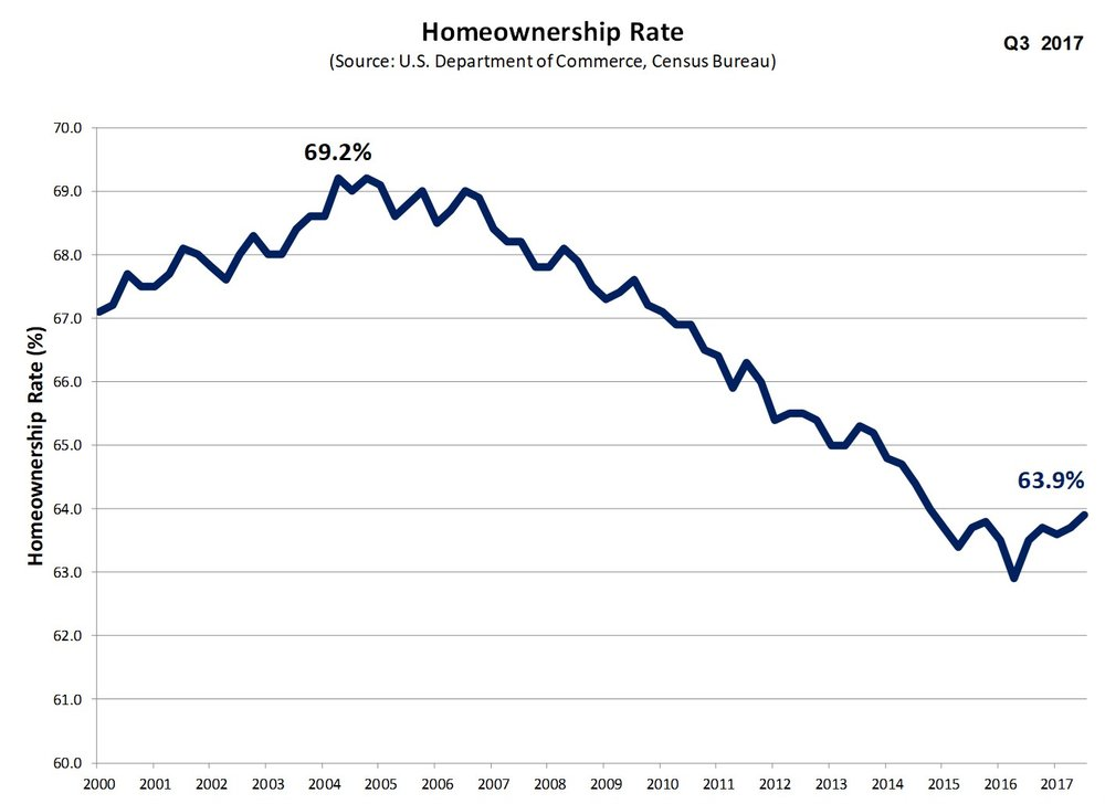 Home_Ownership_Trends.jpg