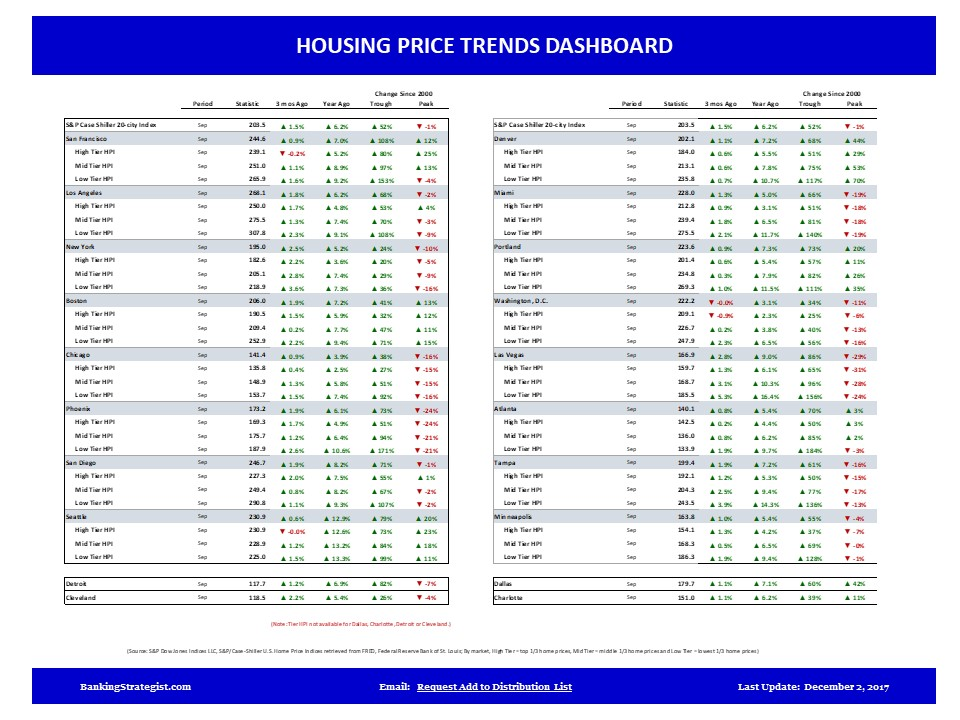Housing_Price_Trends_Dashboard.jpg