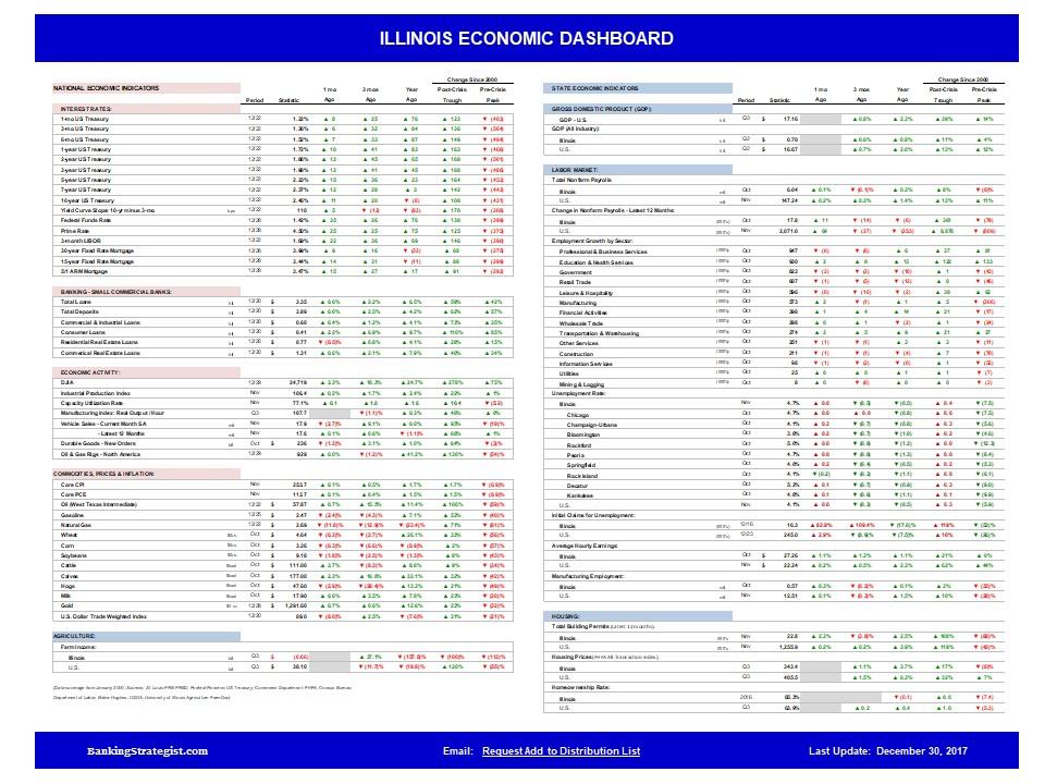 Economic_Dashboard_Illinois.jpg