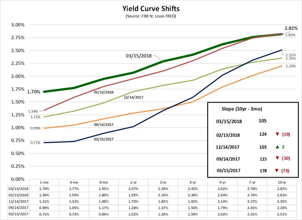 Yield_Curve_Trends.jpg
