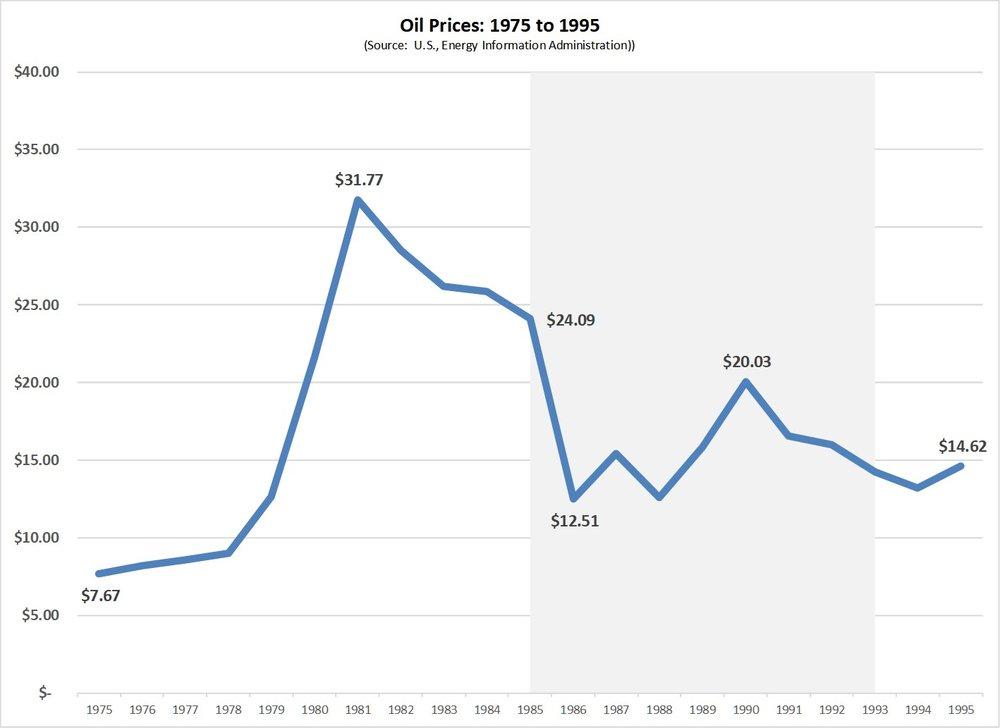 Oil_Prices_Texas_Crisis.jpg