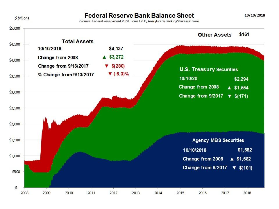 Fed_Balance_Sheet.jpg