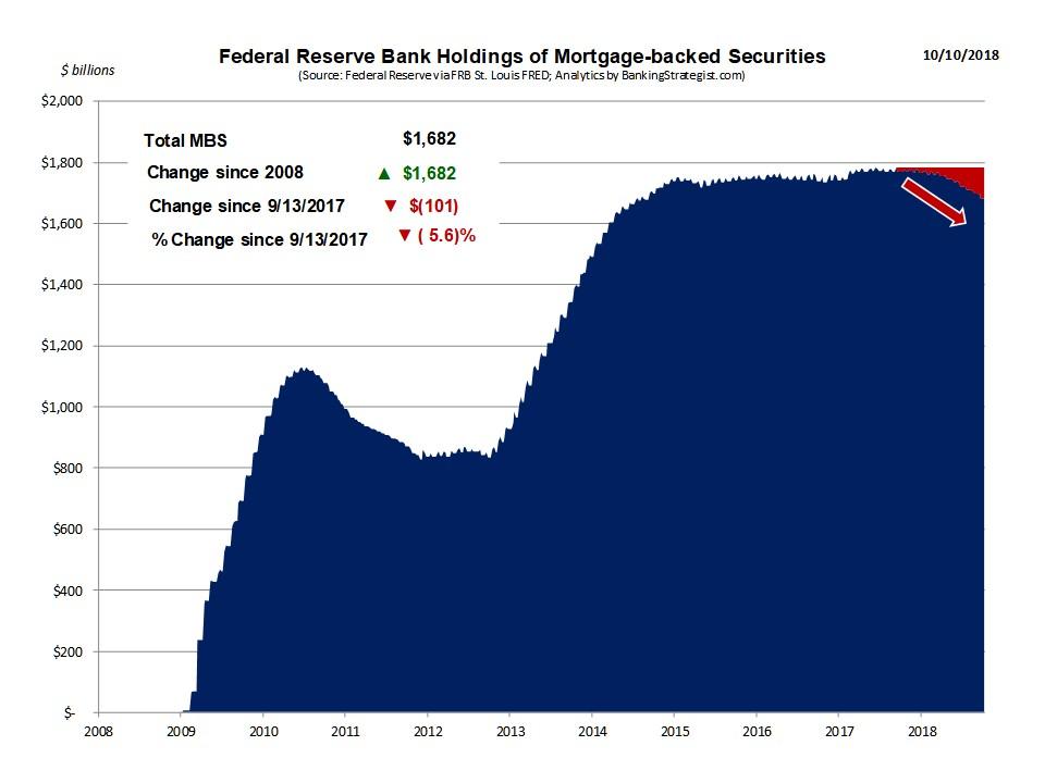 Fed_MBS_Holdings.jpg