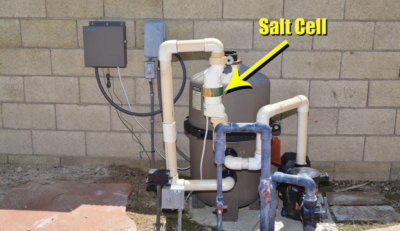 The Magical World Of Electrolysis Salt Water Swimming Pool Cell Maintenance Az Diy Guy