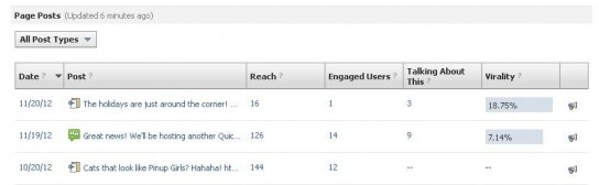 Facebook-Page-Insights-in-Real-Time