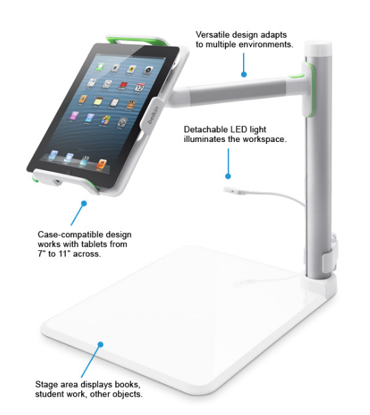 Belkin Tablet Stage - This holds your your iPad in an adjustable frame, and uses your built in camera as the video projector.  It comes with a portable LED light for illuminating the documents or items displayed.  Connect it to your projector or monitor.