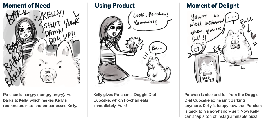 """Value statement - After the persona is created, the team will come together to make some assumptions about what the value of the product would be for the persona. The proto-persona and the value statements like those above, are used as the basis for our qualitative user research.These consist of 3 parts:1. Moment of Need: When the user is in a situation where they feel a need for your product. What are they struggling with in that moment? Where are they?2. Using Product: The """"magic bullet"""" moment. With your product the user can overcome their situation! 3. Moment of Delight : The """"Ah ha!"""" moment. Show the happiness that your users will feel once they use your product!"""