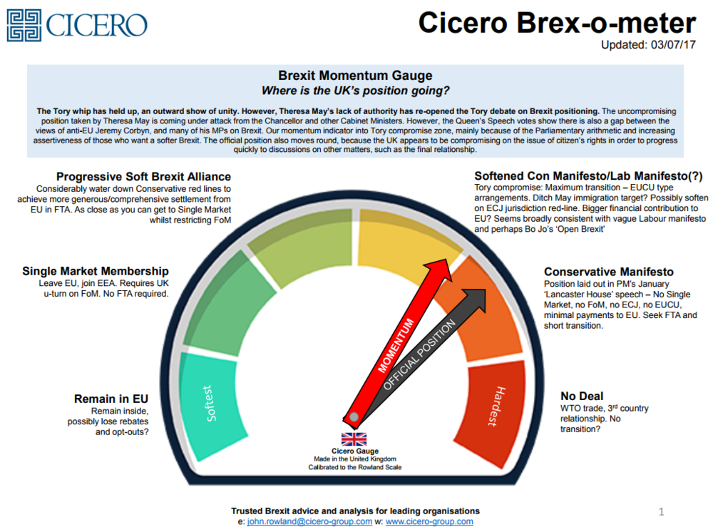 Click on the image to see the Brex-o-meter