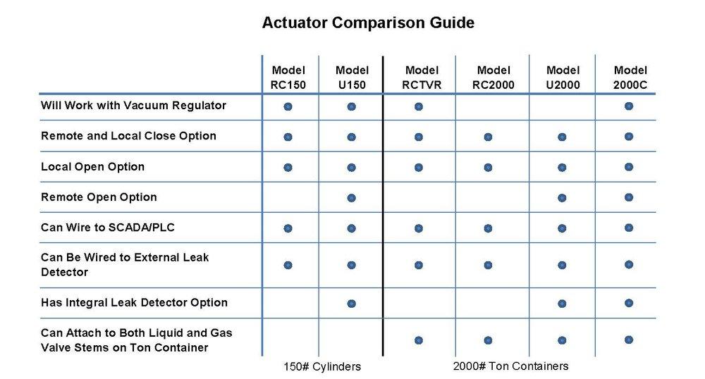Robo Control Selector-Chart.jpg
