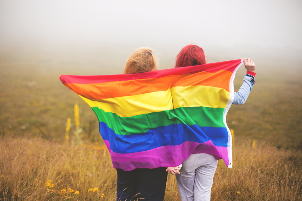 Sexual Orientation & Gender Identity