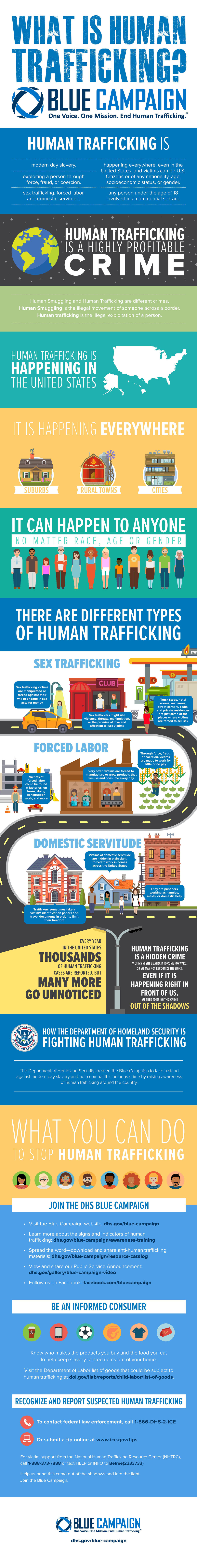DHS infograph