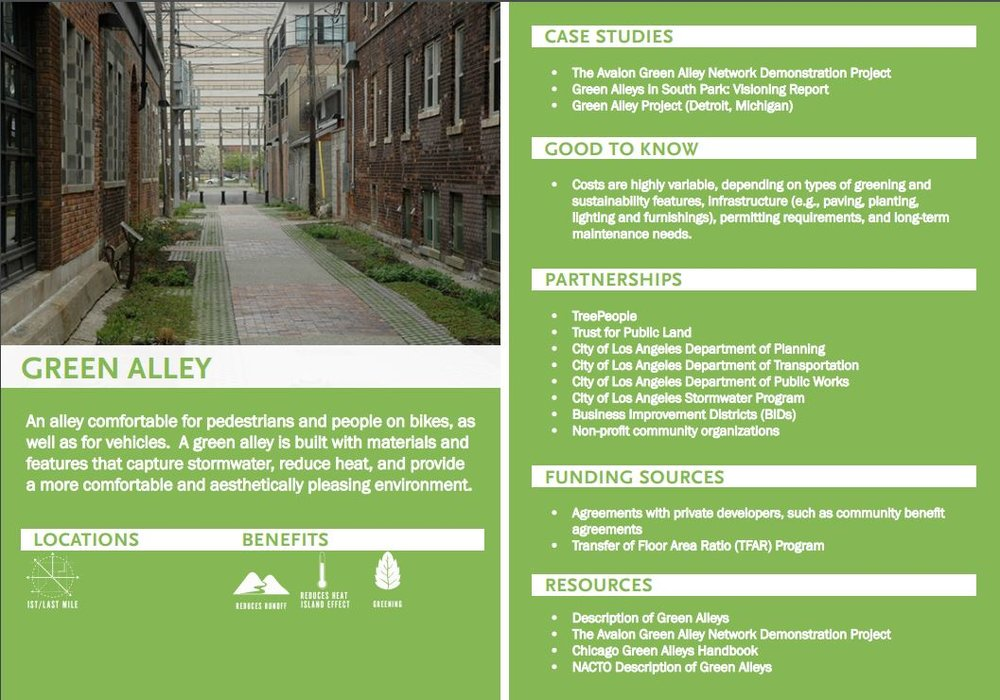 Urban Greening Toolkit