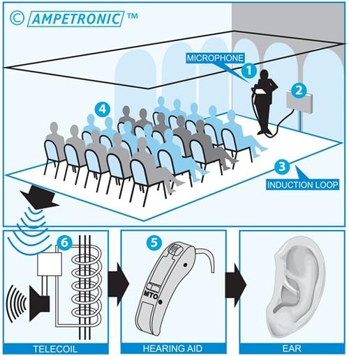 hearing_loop_diagram.jpg
